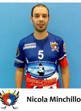 Nicola Minchillo